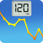 Monitor Your Weight ratings and reviews, features, comparisons, and app alternatives